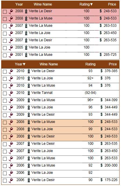 Verite 2008 WA-Rating.jpg