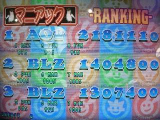 ランキング 1−3位