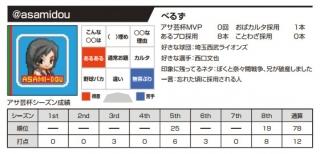 野球大喜利ーガー名鑑