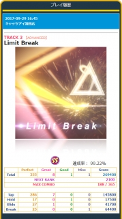 Limit Break