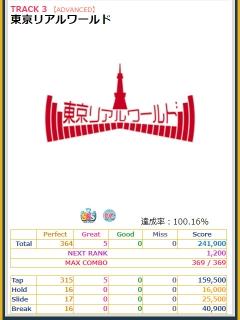 東京リアルワールド