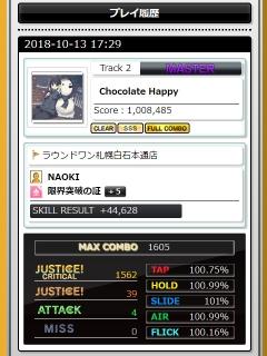 Chocolate Happy