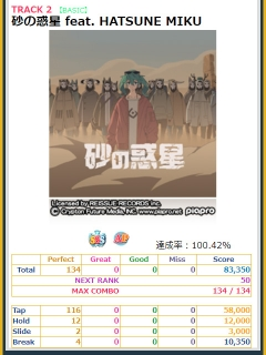 砂の惑星 feat.HATSUNE MIKU