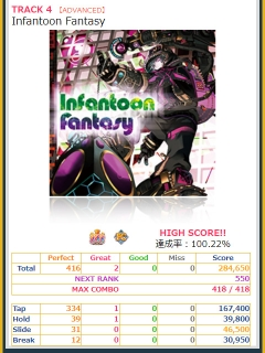 Infantoon Fantasy