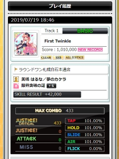 First Twinkle