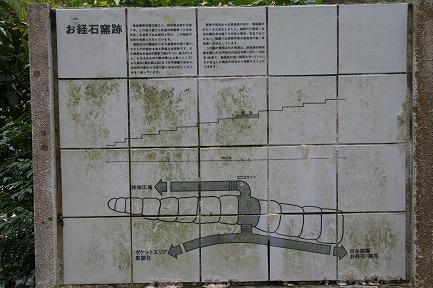 お経石窯跡