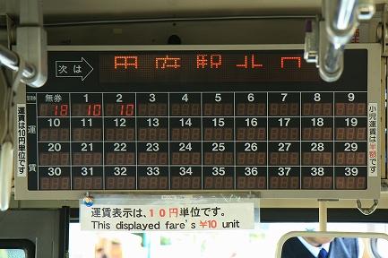 バス料金表示板