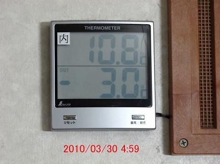 今朝の気温-1