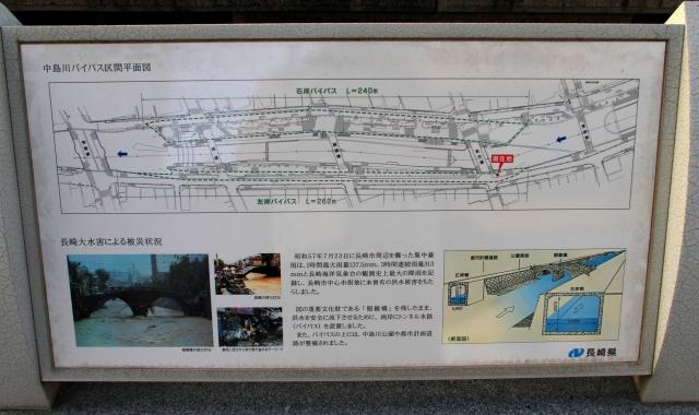 中島川バイパス区間平面図