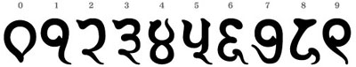 梵字,数字