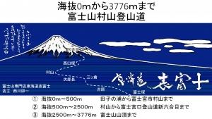 富士山 グッズ 土産 東海道表富士 村山登山道 村山古道 ガイド