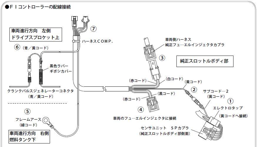 武川 FIコン 取り付け図