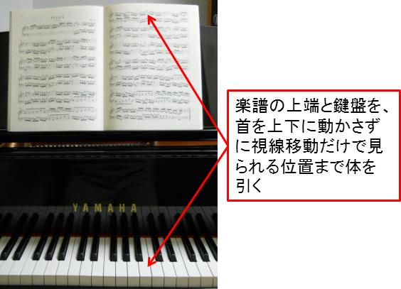 score_keyboard