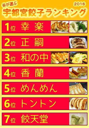 餃子ランキング2016.png