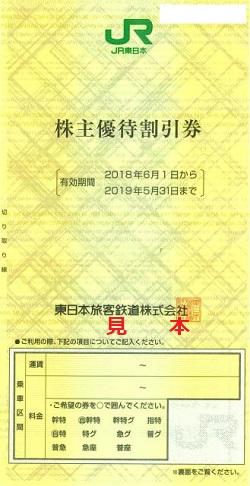 株主優待 画像 JR東日本 2019.5.31