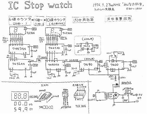 1976-09-23_ICストップウォッチ_s
