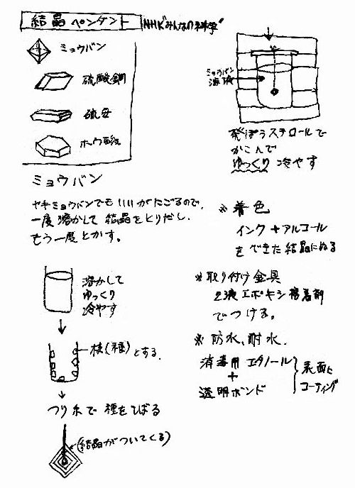 1977-06-09_結晶ペンダント