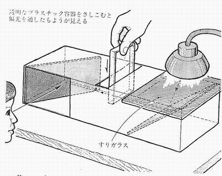 430820 ガラス反射偏光器02