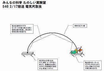 電気尺取虫_S