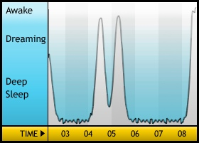 sleepgraph.jpg