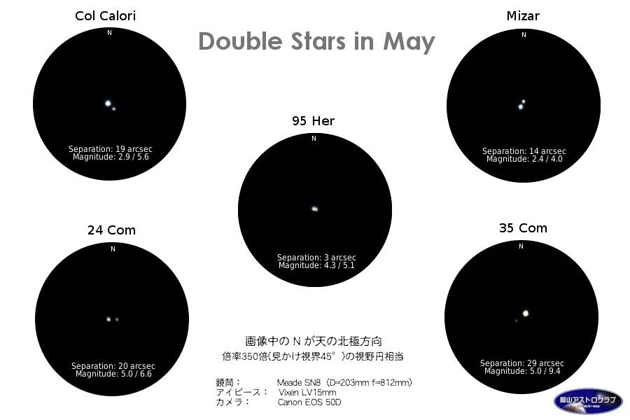 5月の二重星