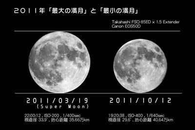 月の遠近(大小)比較