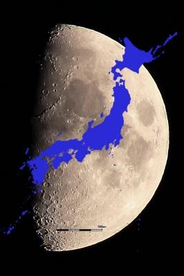 月の大きさ