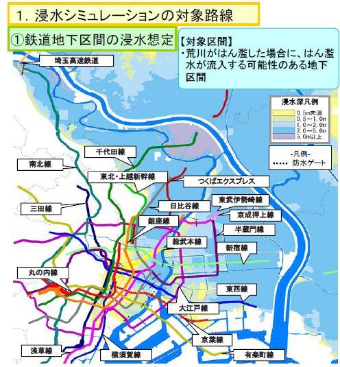 「地下鉄等の浸水シミュレーションについて」より