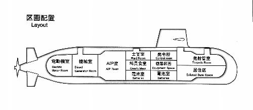 潜水艦ずいりゅう内部