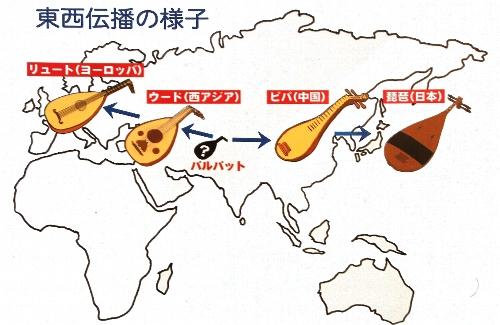 楽器博物館 楽器の東西伝播ルート