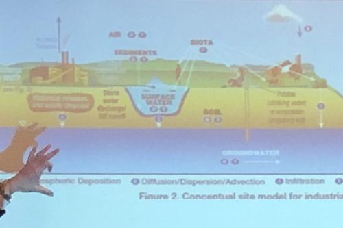 土壌汚染対策の講義