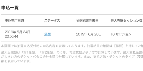 1d87250c60658 東京オリンピック2020のチケット21枚、10セッションを申し込んだが、何とまあ全て落選し、全滅してしまった。