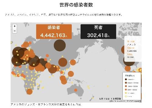 全世界の感染者数(累計)