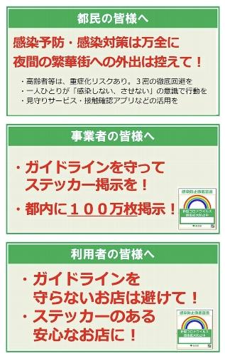 東京都の感染防止対策