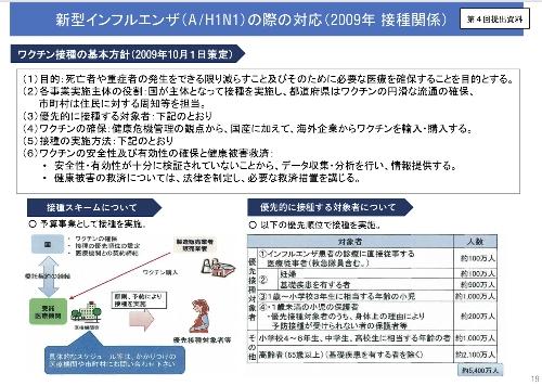 2009年の新型インフルエンザ(A/H1N1)の時の対応