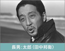「若者たち 田中邦衛」の画像検索結果
