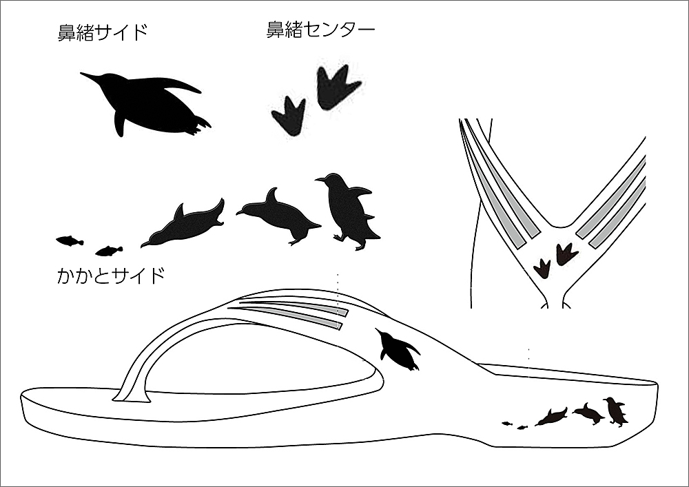 ギョサンプリントデザインコンテスト2019 優秀賞受賞作品