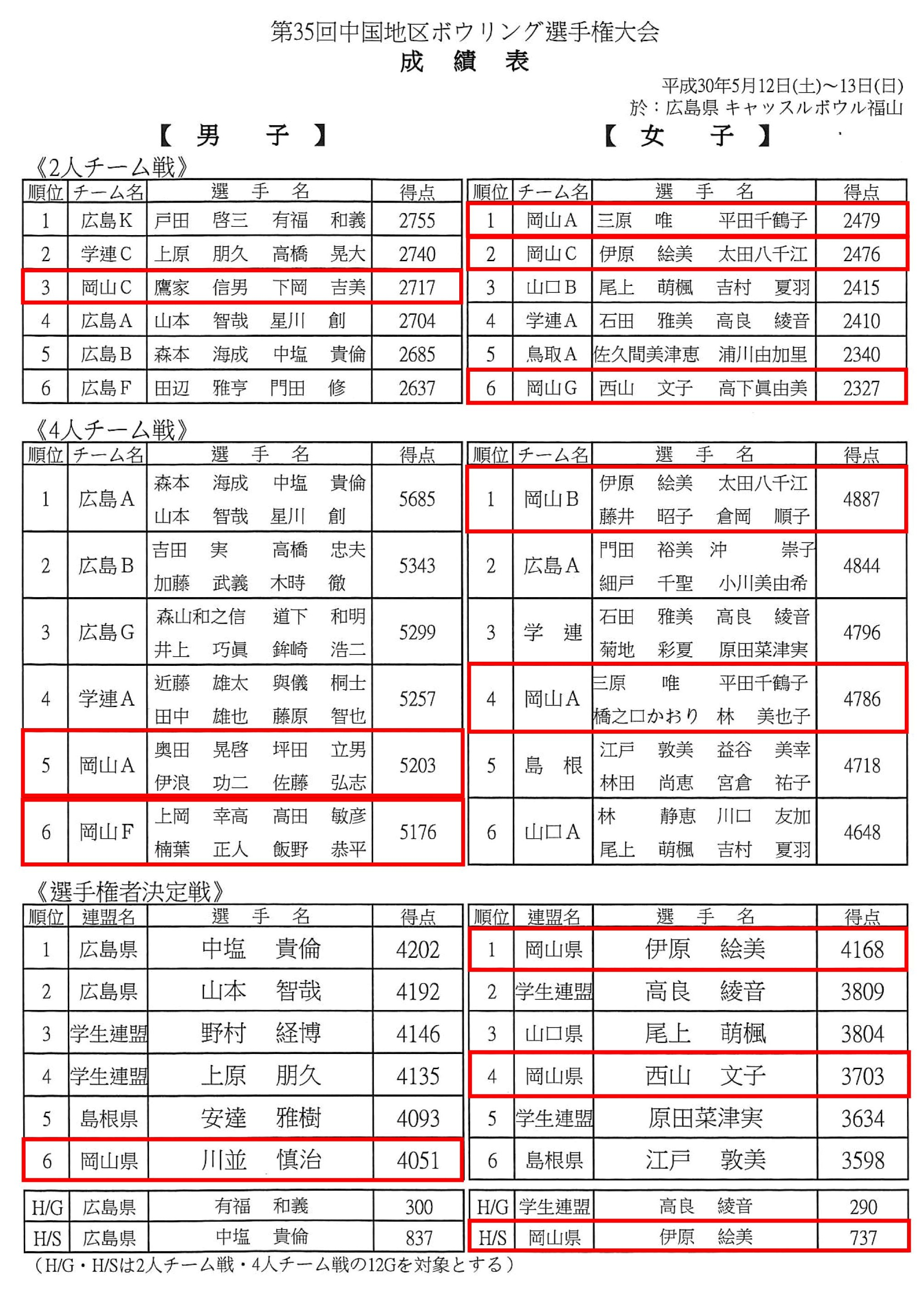 中国地区選.jpg