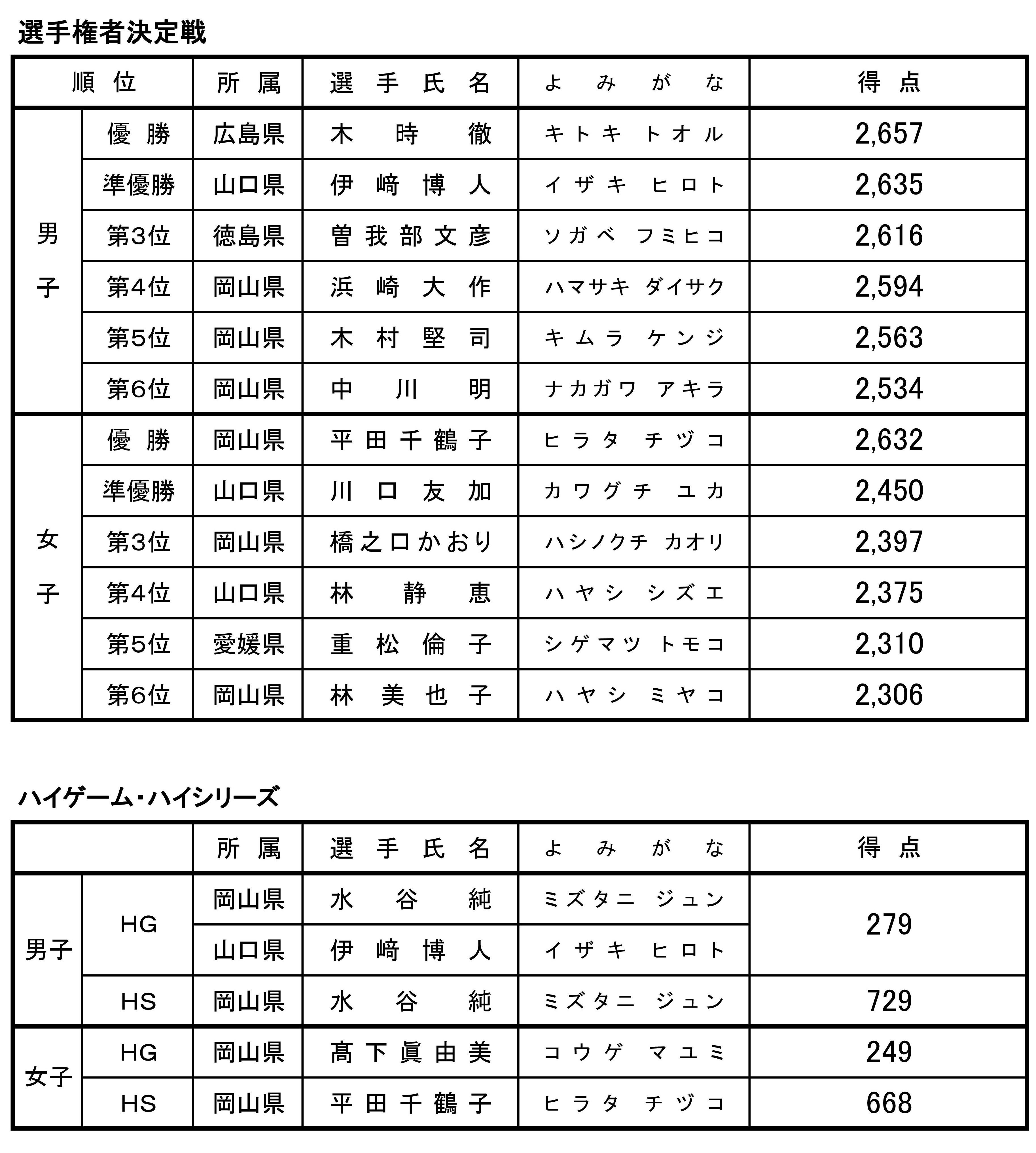 総合成績-02.jpg