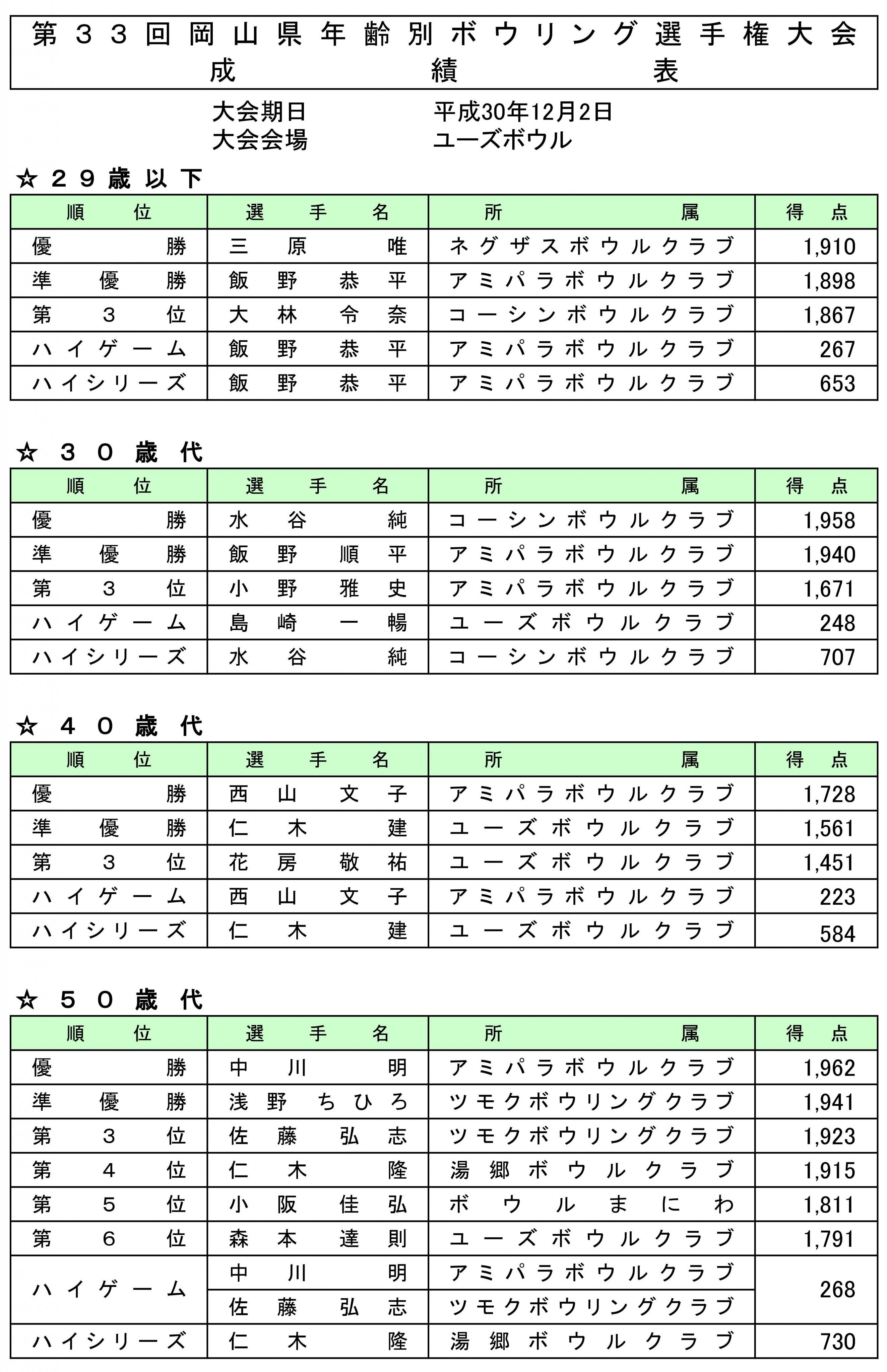 受付・レーン配当・成績記録-01.jpg