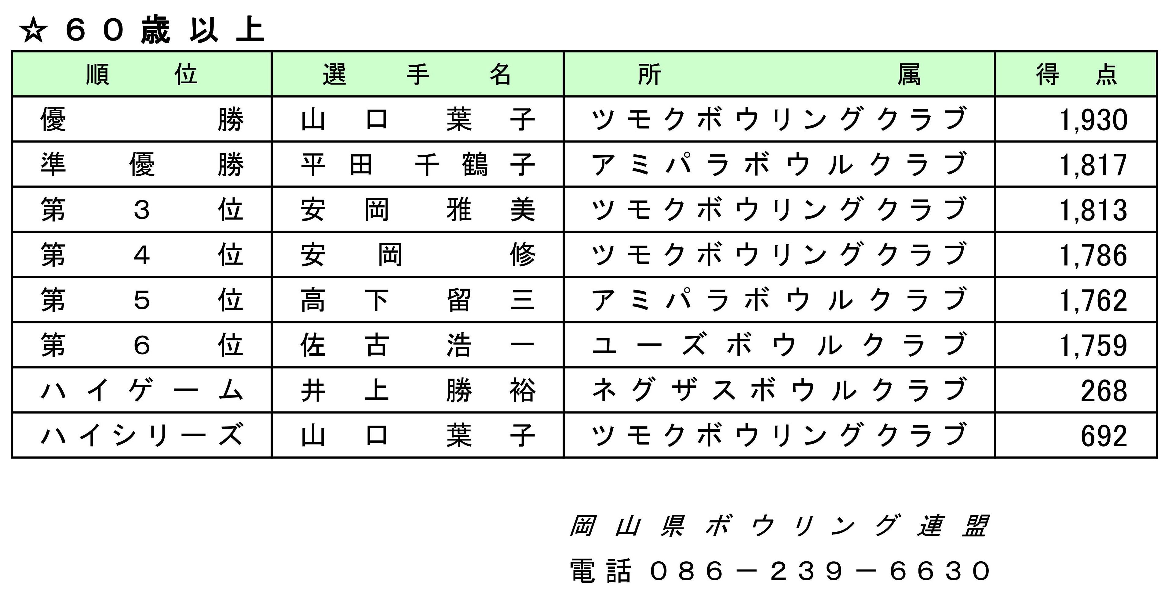 受付・レーン配当・成績記録-02.jpg