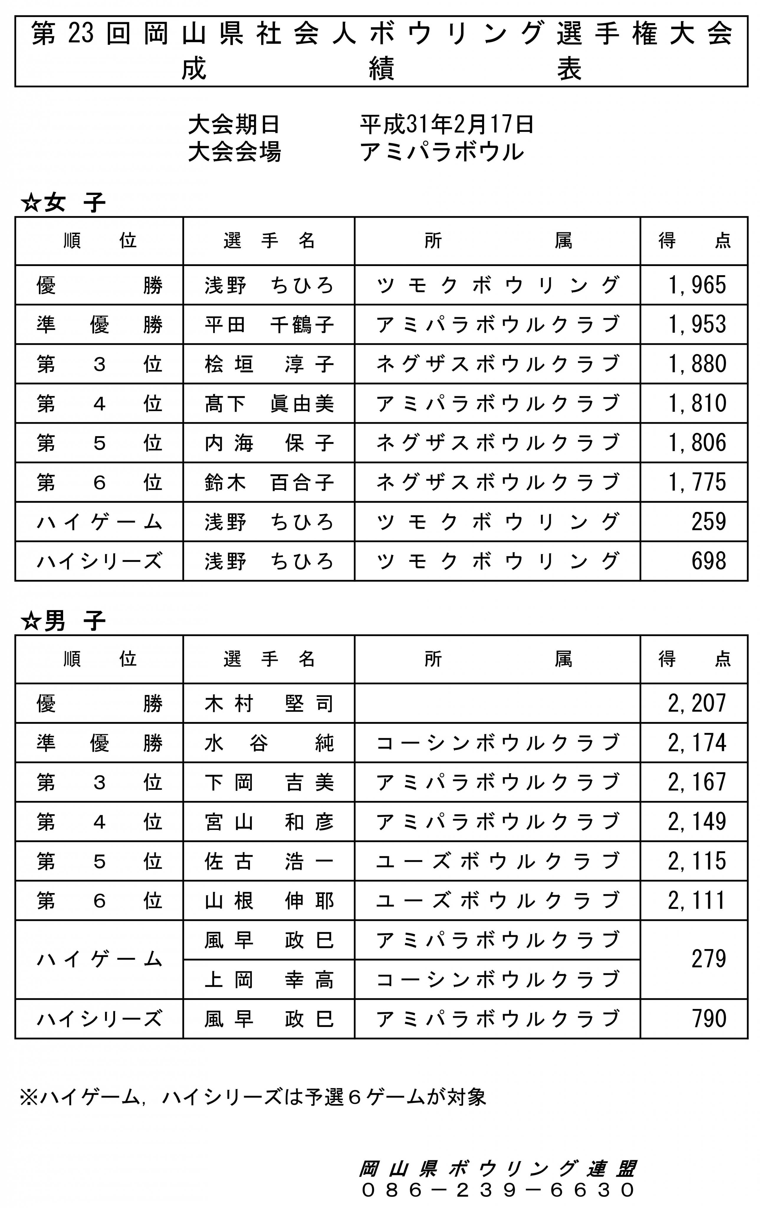 30年度岡山県社会人選手権大会.jpg