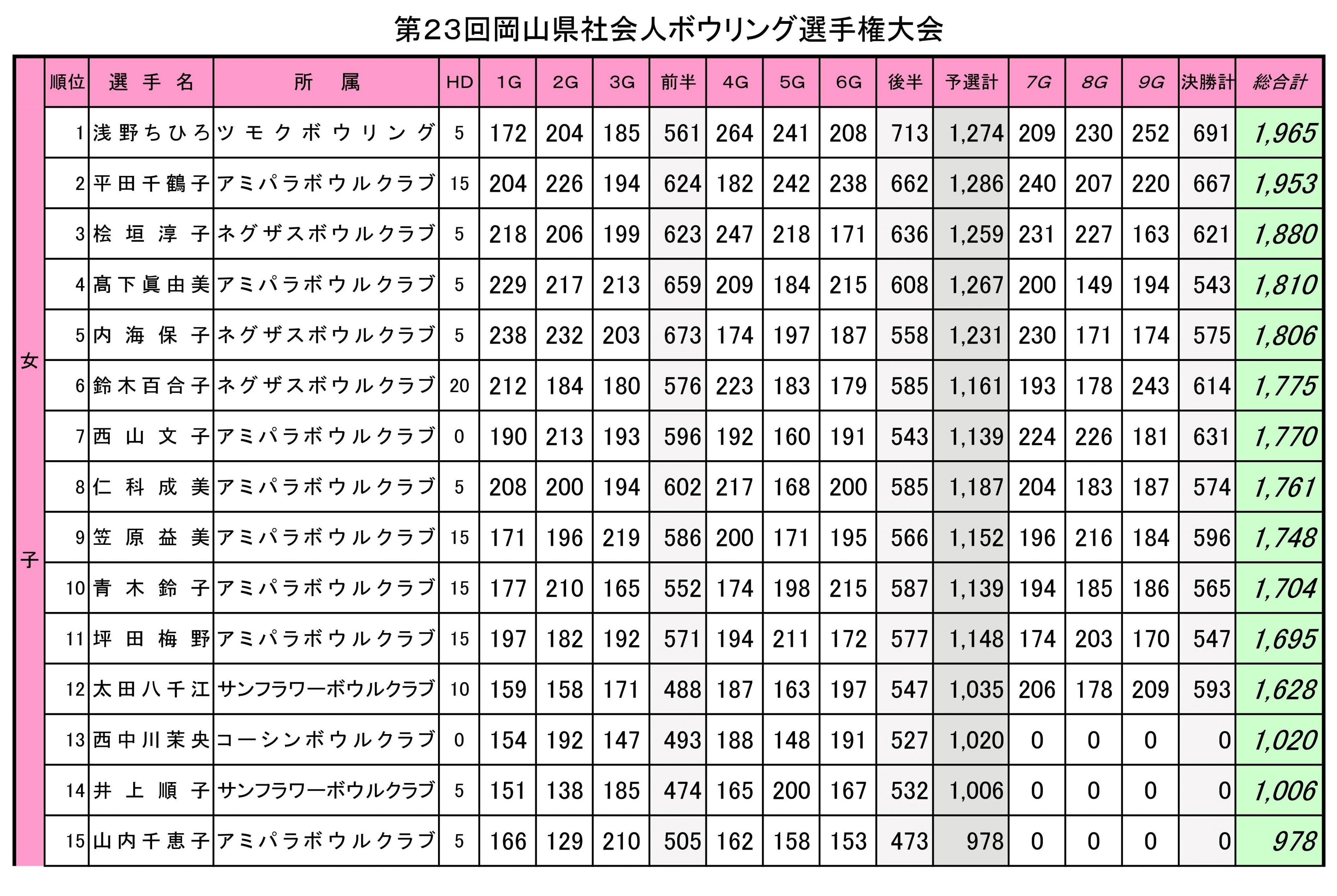 30年度岡山県社会人選手権大会-01.jpg