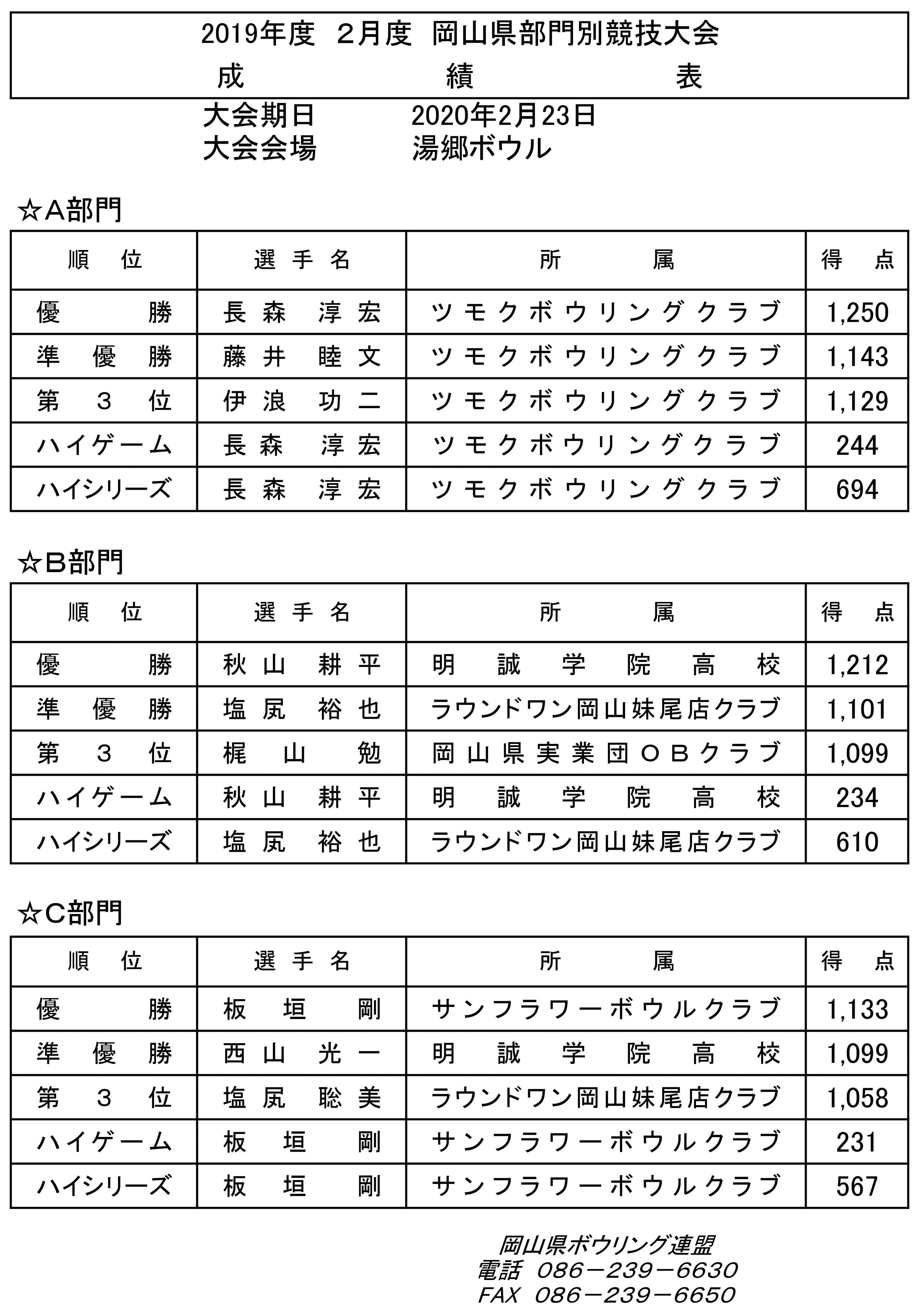 2020 2月度岡山県部門別大会 受付・記録表.jpg