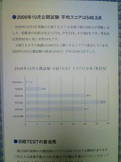 日経TEST(日経テスト)の平均スコア(平均点)は、548.3点。スコアの分布グラフ。