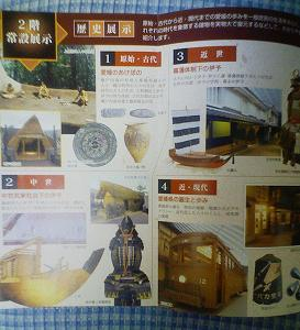 2階 常設展示 歴史展示