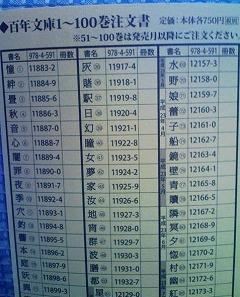 百年文庫1〜100巻注文書