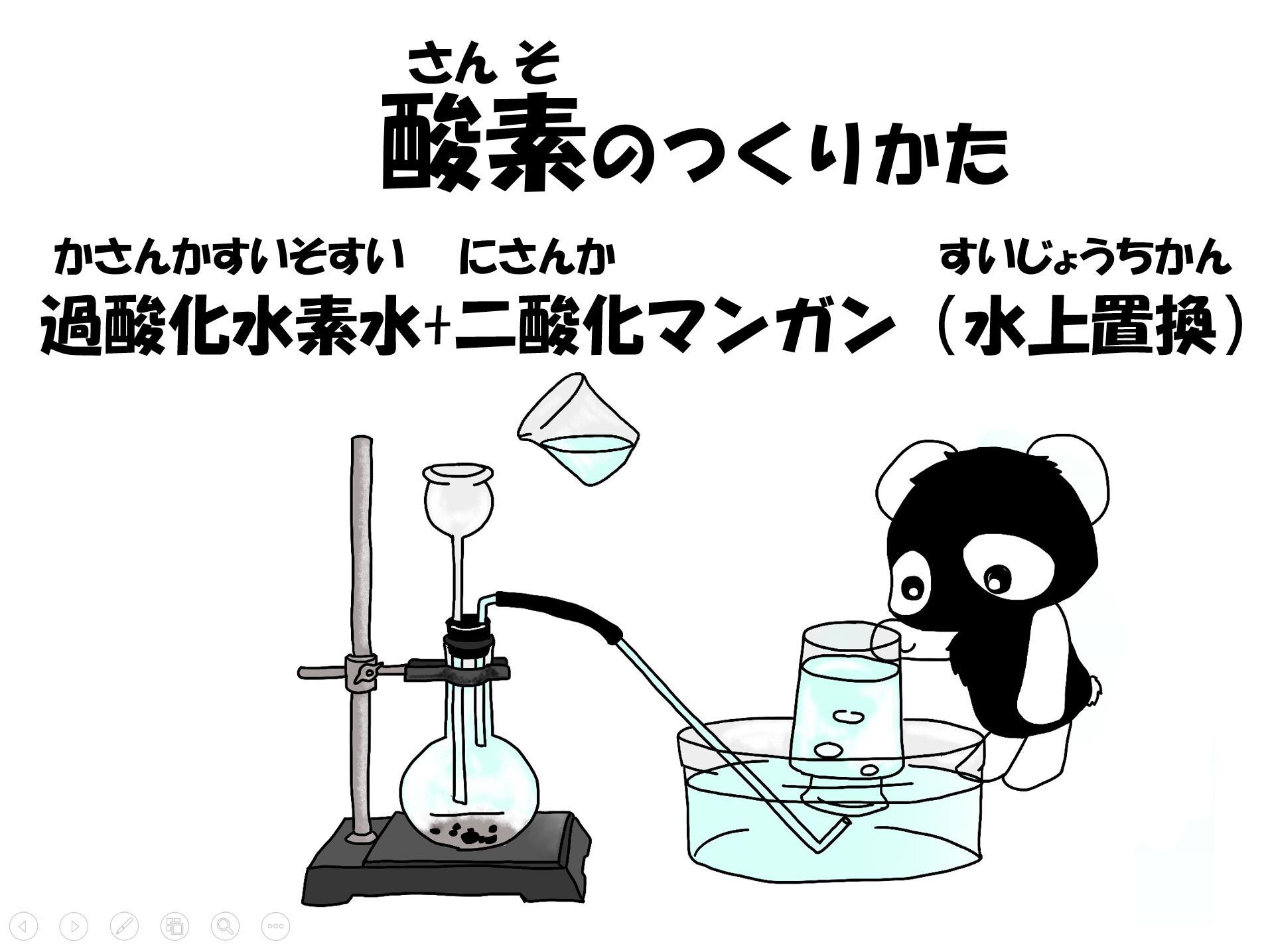 作り方 過 水 酸化 水素