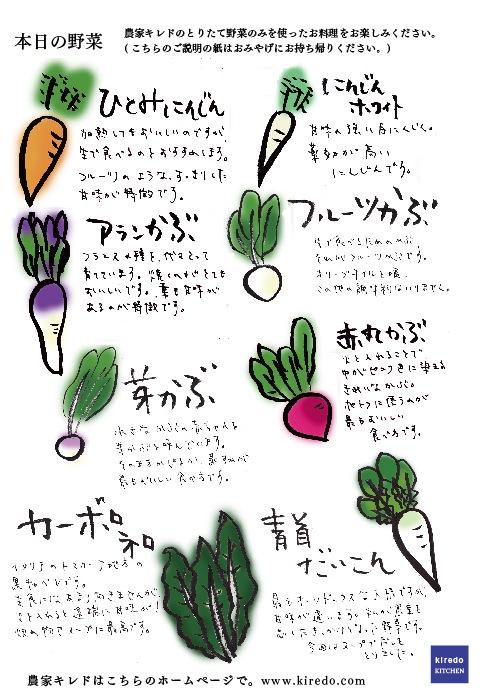 キレドキッチンの野菜説明