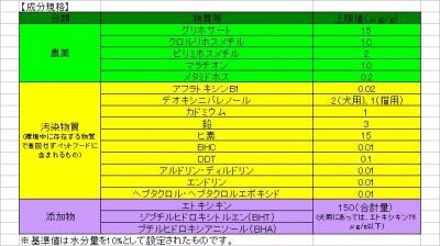 成分規格表